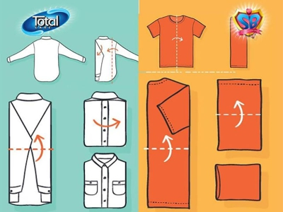 Melipat Pakaian yang benar dapat Menghemat Ruang
